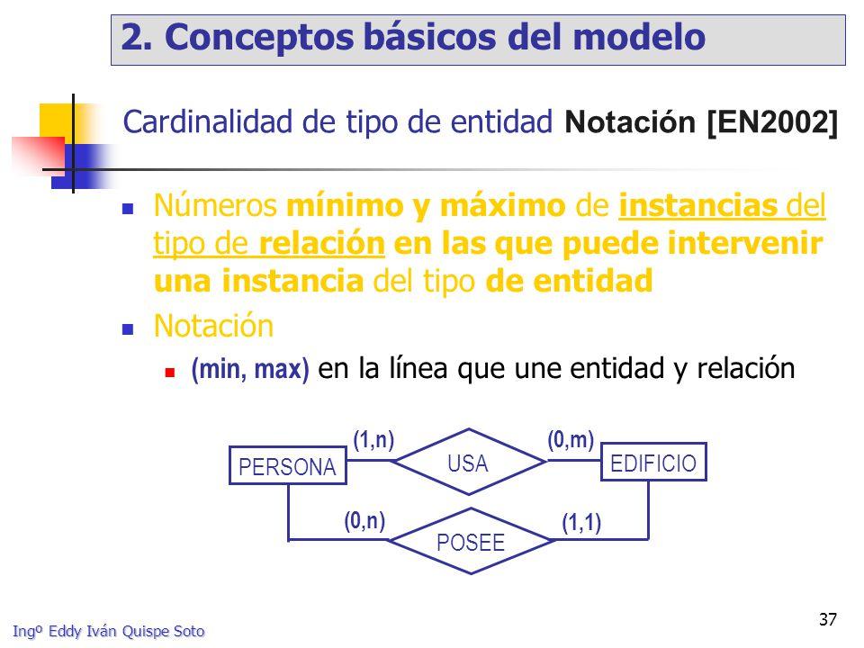 Cardinalidad de tipo de entidad Notación [EN2002]